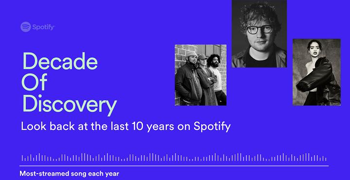 Imagen - Década de descubrimiento, la playlist de Spotify para celebrar el décimo aniversario