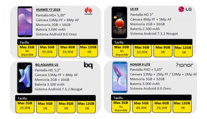 Imagen - MásMóvil añade Huawei Y7, Honor 9 Lite, BQ Aquaris U2 y LG K9 a su oferta de móvil gratis