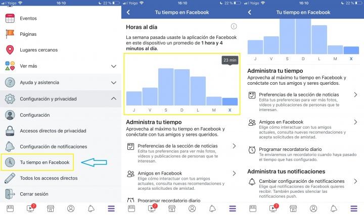 Imagen - Facebook te dirá el tiempo que pasas en la app