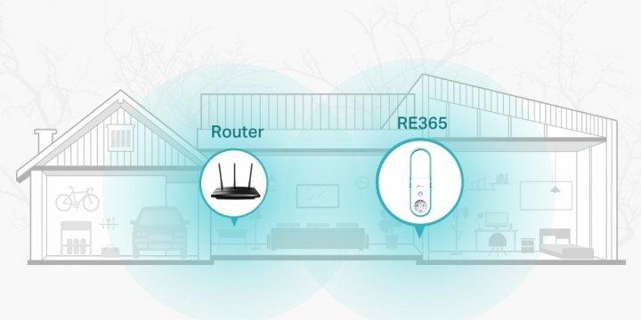 Imagen - TP-Link RE365, un extensor WiFi con toma de enchufe y un diseño atractivo