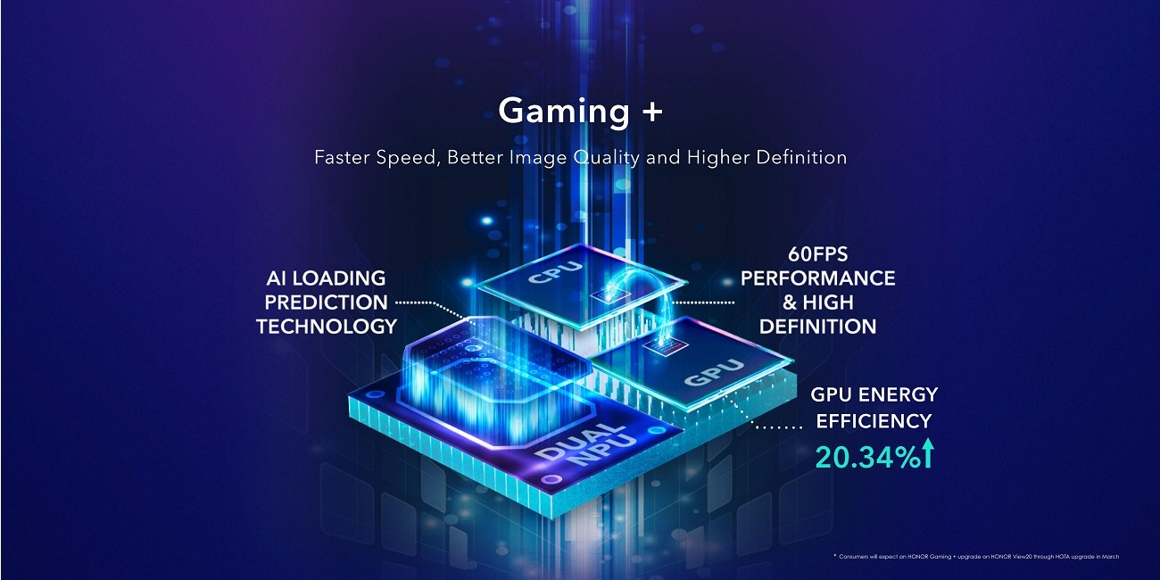honor-gaming--mwc19-1300x650