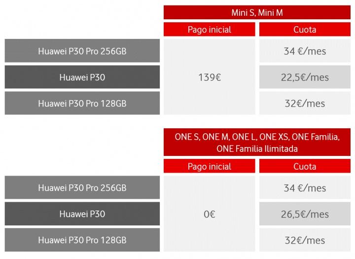 Imagen - Huawei P30 y P30 Pro llegan a Vodafone: conoce los precios y las tarifas
