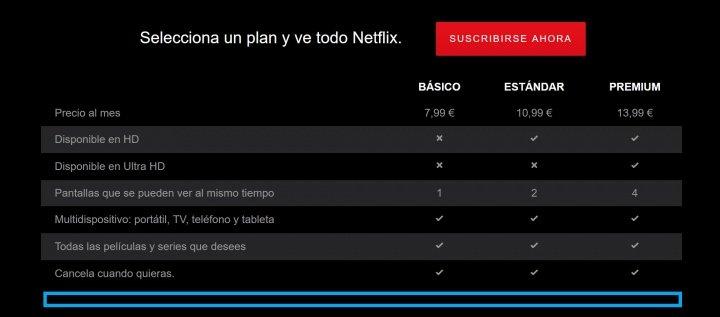 Imagen - Netflix ya no ofrece el mes de prueba gratis