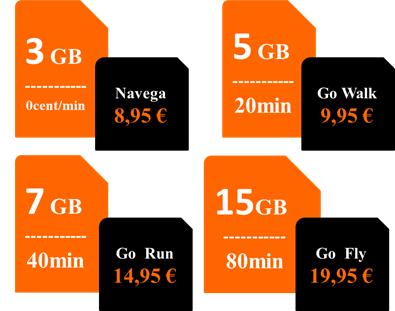 Imagen - Orange actualiza sus tarifas prepago: más gigas de datos al mismo precio