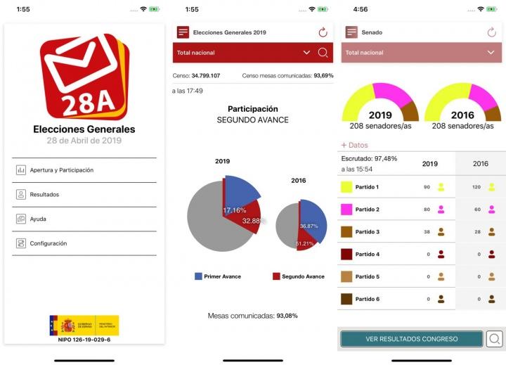 Imagen - Cómo seguir online los resultados de las elecciones generales del 28-A