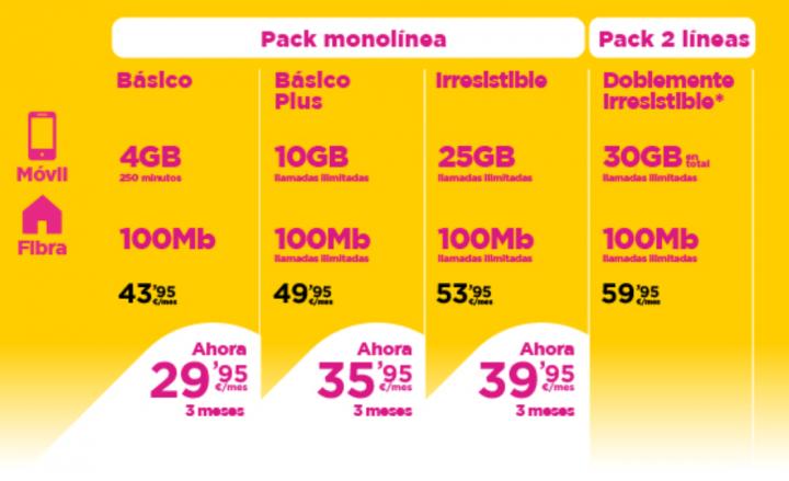 Imagen - Jazztel renueva tarifas: más gigas, fibra simétrica y opción de compartir datos