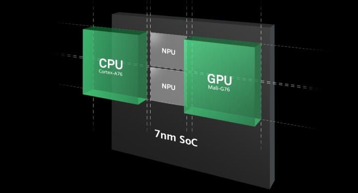 Imagen - Comparativa: Huawei P30 Pro vs Huawei P20 Pro