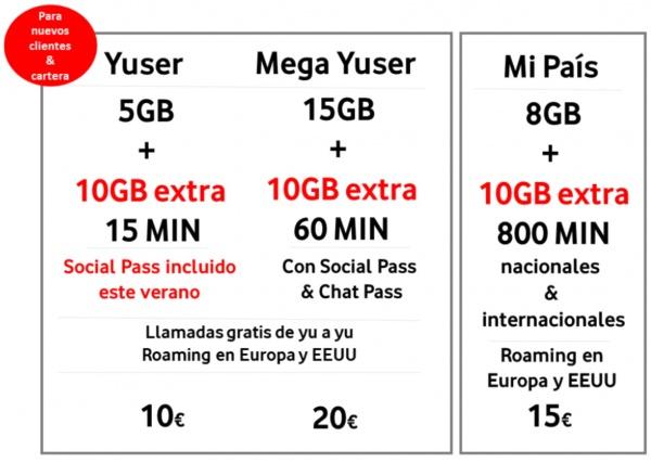 Los clientes prepago de Vodafone tendrán 10 GB extra gratis este verano