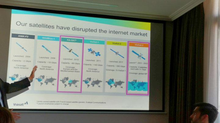 Imagen - Viasat llega a España: hasta 50 Mbps de Internet por satélite para las zonas rurales