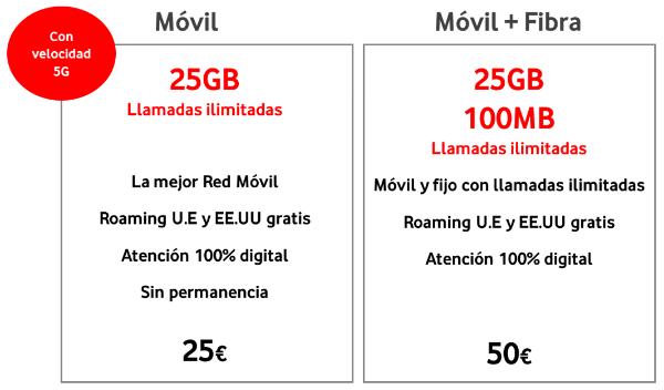 Imagen - Vodafone incluye 5G en las tarifas de prepago y en Vodafone bit
