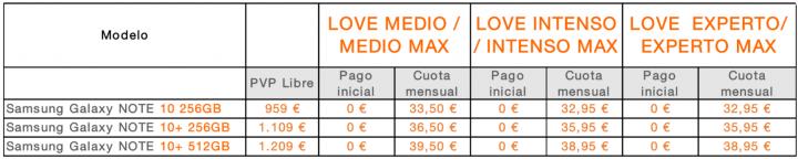 Imagen - Samsung Galaxy Note 10 y Note 10+: precios y tarifas con Orange