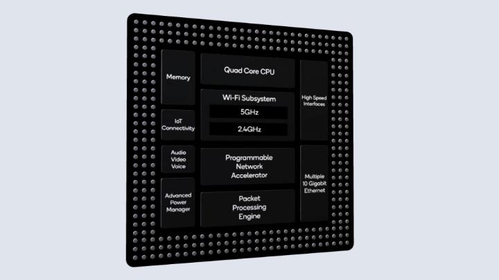 Imagen - Qualcomm Networking Pro: WiFi 6 con más velocidad, alcance y dispositivos conectados