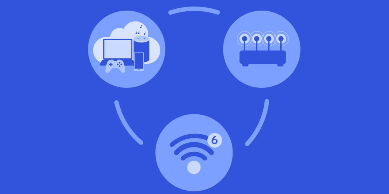 Qualcomm Networking Pro: WiFi 6 con más velocidad, alcance y dispositivos conectados