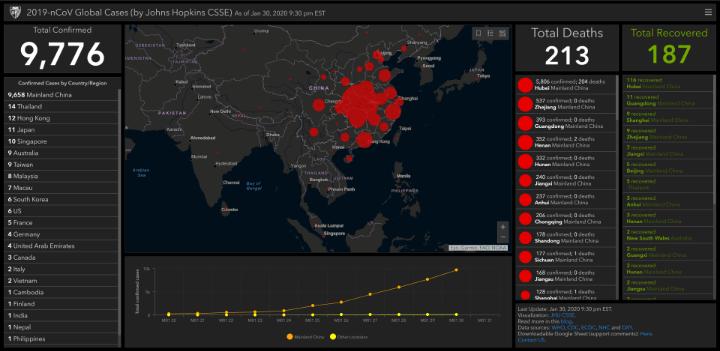 Imagen - Coronavirus: sigue online su impacto