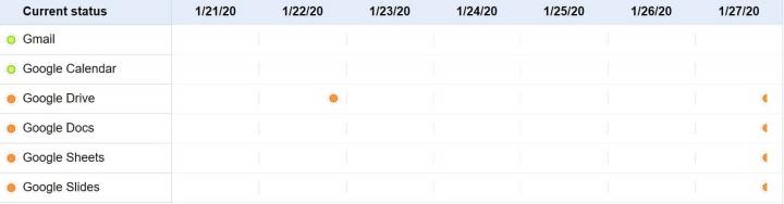 Imagen - Google Drive se cae para muchos usuarios