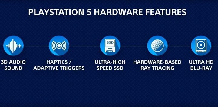 Imagen - PlayStation 5 llegará a finales de año: esto es todo lo que sabemos