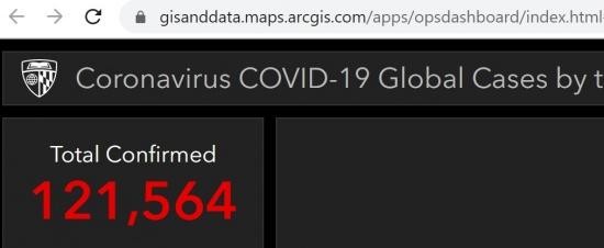Imagen - Ciberdelicuentes aprovechan los mapas del coronavirus