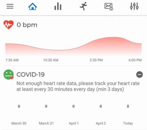 Imagen - Xiaomi Mi Band puede detectar el coronavirus con una app
