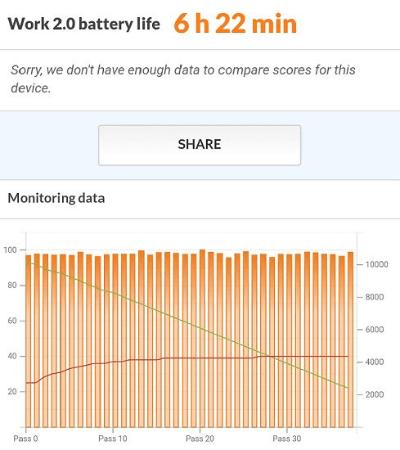 Imagen - OnePlus 8, análisis completo con opinión