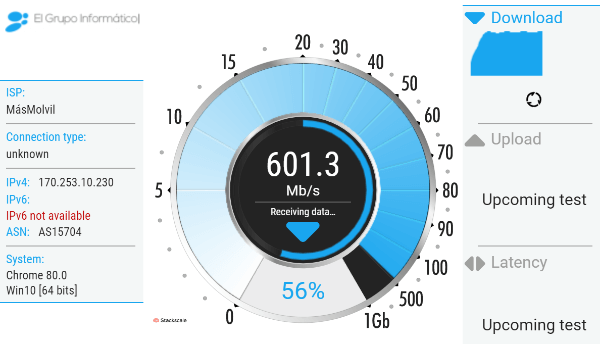 Imagen - Pepephone duplica velocidad a 600 Mbps