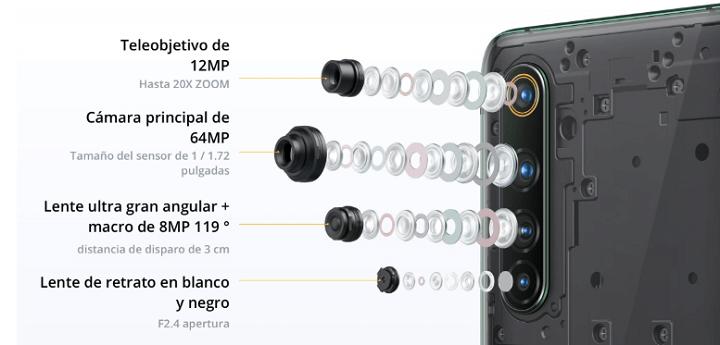 Imagen - Comparativa: Realme X50 Pro 5G vs Poco F2 Pro