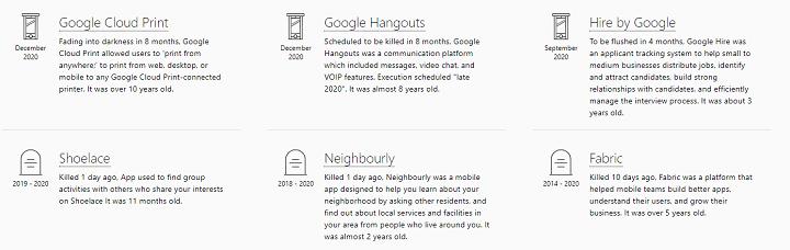 Imagen - Killed by Google, los servicios que ha cerrado Google