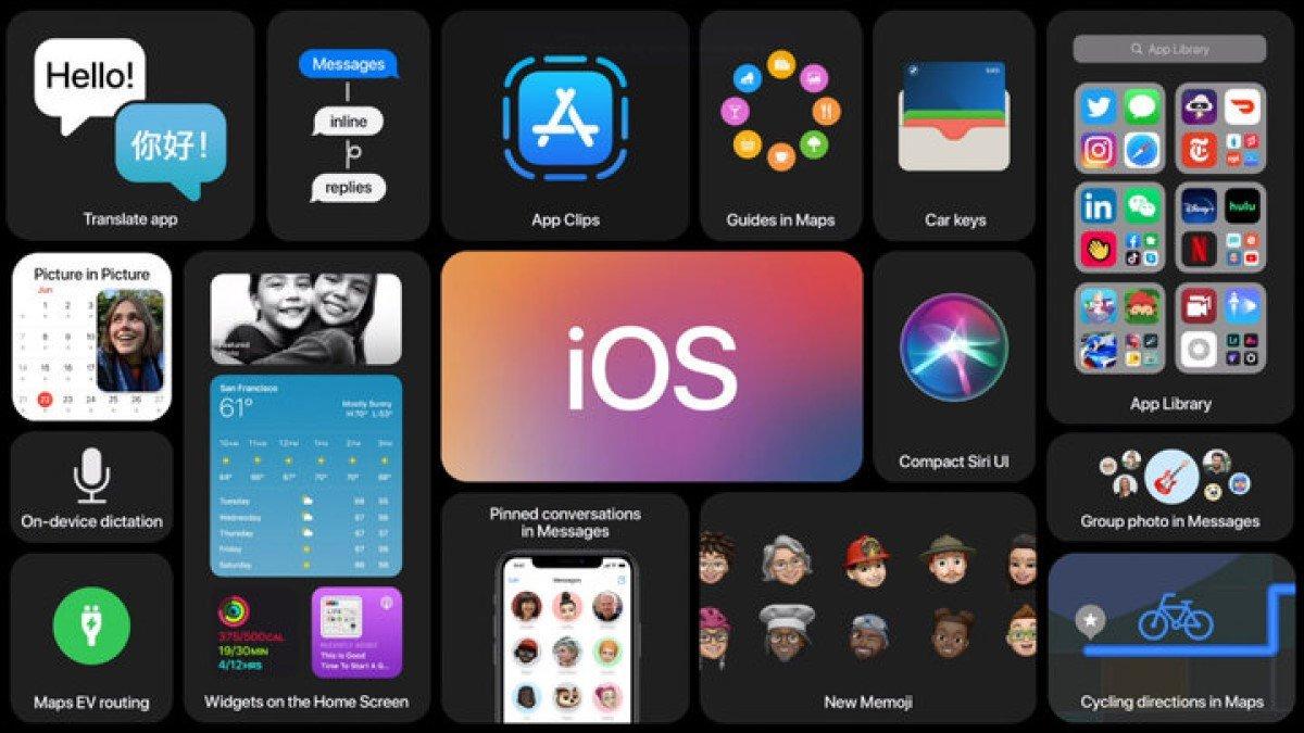 iOS 14 y iPadOS 14 son oficiales: todo lo que necesitas saber