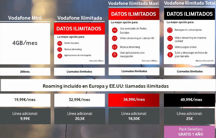 Imagen - Vodafone Ilimitada: nuevas tarifas de 2020