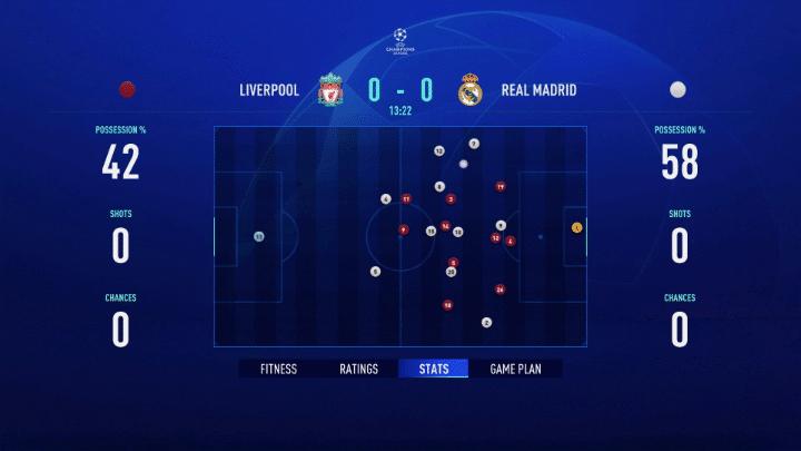 Imagen - FIFA 21: así es su modo carrera