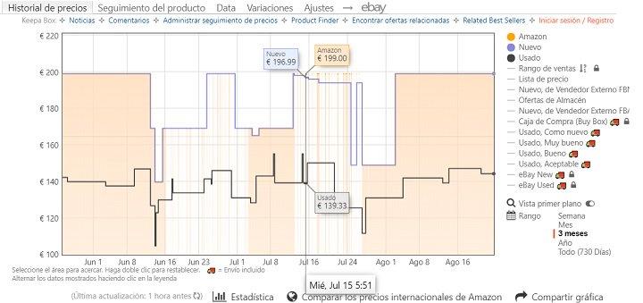 Imagen - Cómo seguir una oferta en Amazon