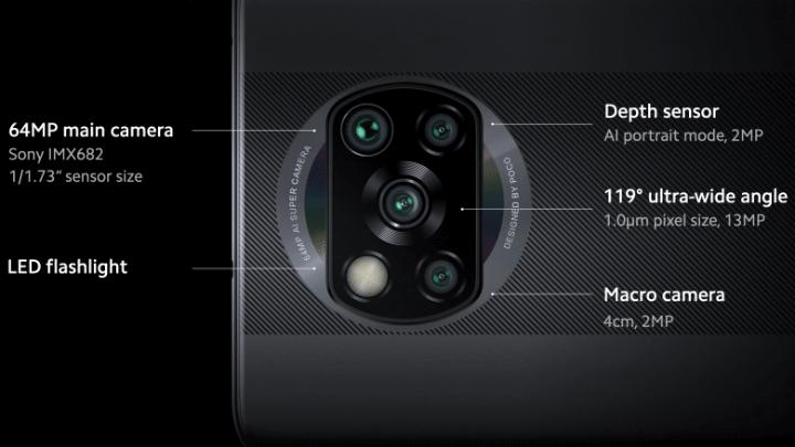 Imagen - Poco X3 NFC: ficha técnica, precio y fecha de lanzamiento