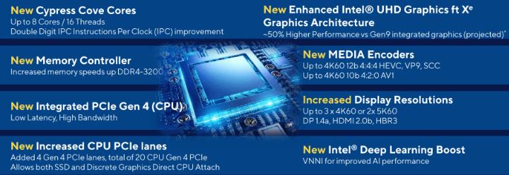 Imagen - Intel Rocket Lake-S: características y novedades