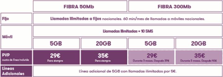 Imagen - Llamaya: tarifas de móvil, fibra y fijo en octubre de 2020