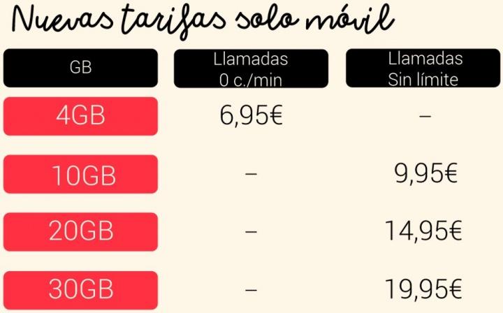 Imagen - Lowi: mejoras en las tarifas de noviembre de 2020