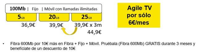 Imagen - MásMóvil mejora tarifas: precios en octubre de 2020