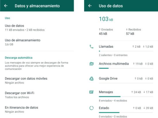 Imagen - ¿Cuántos datos consume enviar un WhatsApp?