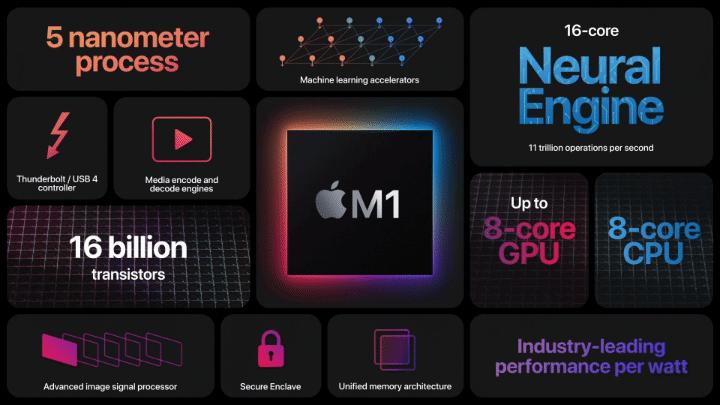 Imagen - Apple M1: todo sobre el nuevo procesador de los MacBook