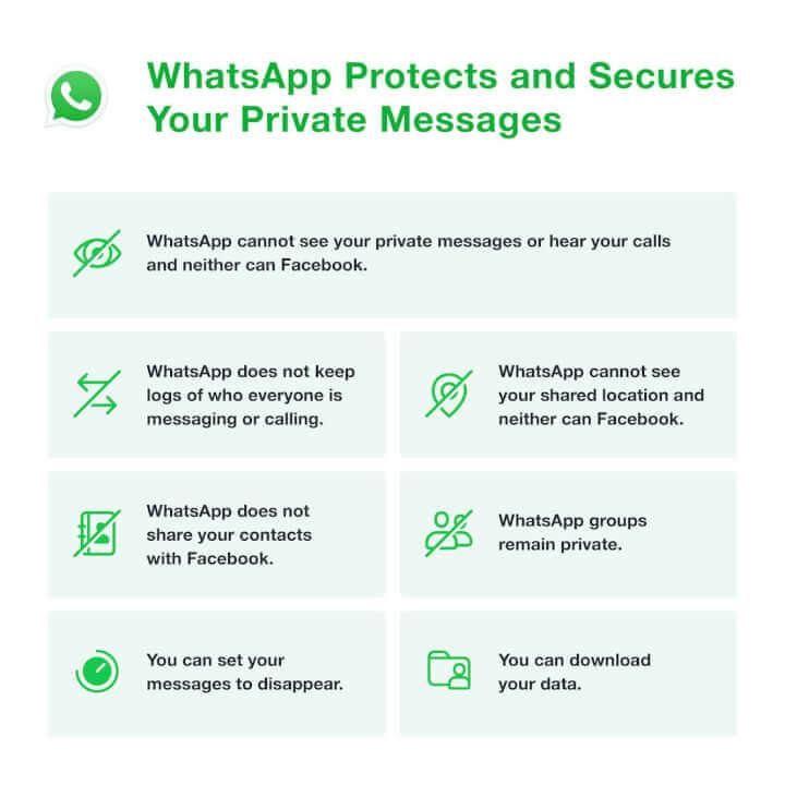 Imagen - WhatsApp explica sus condiciones: cuándo te espiará