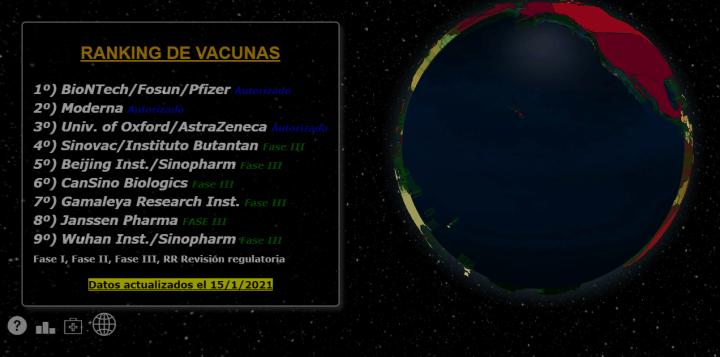 Imagen - Coronaviruslive.es, todos los datos del COVID-19 en una web