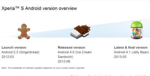 Imagen - Sony acaba con el soporte de 12 smartphones Xperia: no recibirán actualizaciones