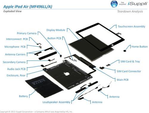 Imagen - 200 euros cuesta fabricar el iPad Air