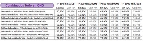 Imagen - Ono rebaja el precio de Todo en Ono y añade segundas líneas por 4,95 euros al mes