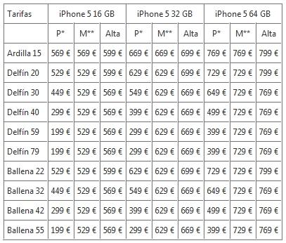 Imagen - Los precios de Orange para el iPhone 5