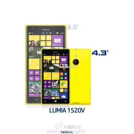 Imagen - Nokia Lumia 1520V podría ser el primer smartphone Mini de Nokia