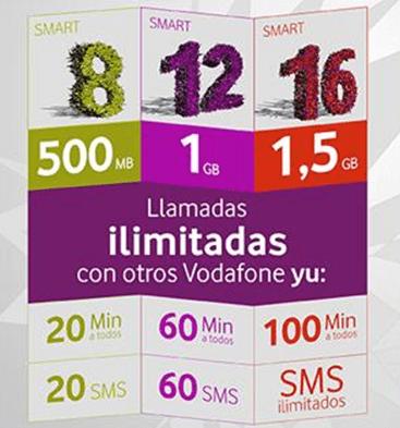 Imagen - Vodafone Yu aumenta los megas para navegar