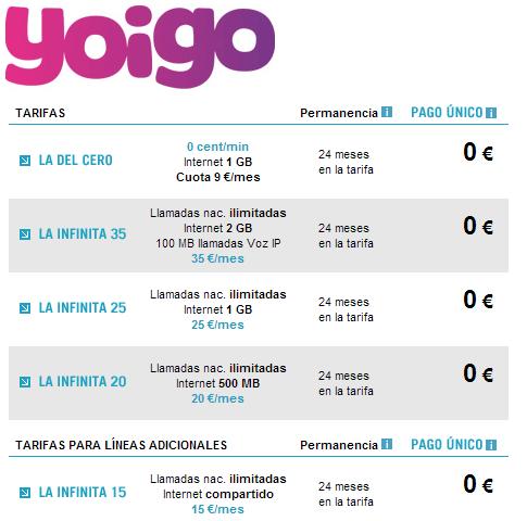 Imagen - Motorola Moto G ya en oferta con Movistar, Yoigo y Simyo