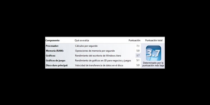 Calcula la Evaluación de la experiencia en Windows 8.1