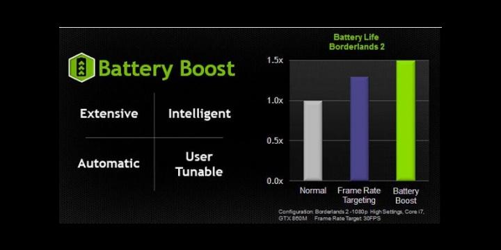 NVIDIA GeForce GTX 800M basadas en Maxwell ya son oficiales