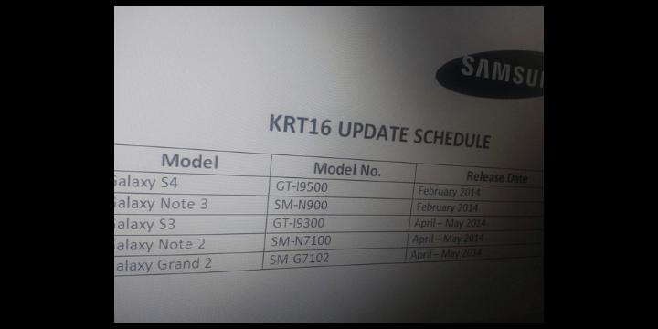 El Galaxy S3 finalmente se actualizará a Android 4.4 KitKat