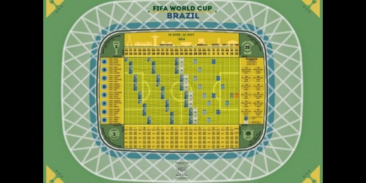 El Mundial de Brasil 2014 en Google Calendar